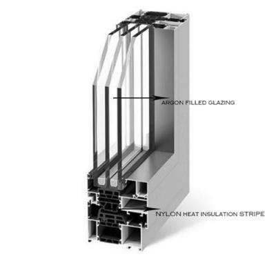 aluminum window-fonnov aluminium (1)