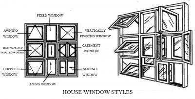 window style -fonnov aluminium