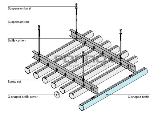 metal baffle ceiling aluminum tube installation-fonnov aluminium